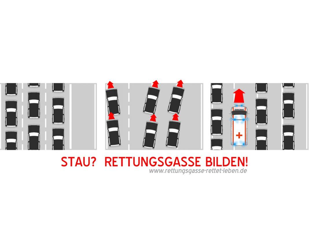 Rettungsgasse Mehrspurig - Grafik: www.rettungsgasse-rettet-leben.de