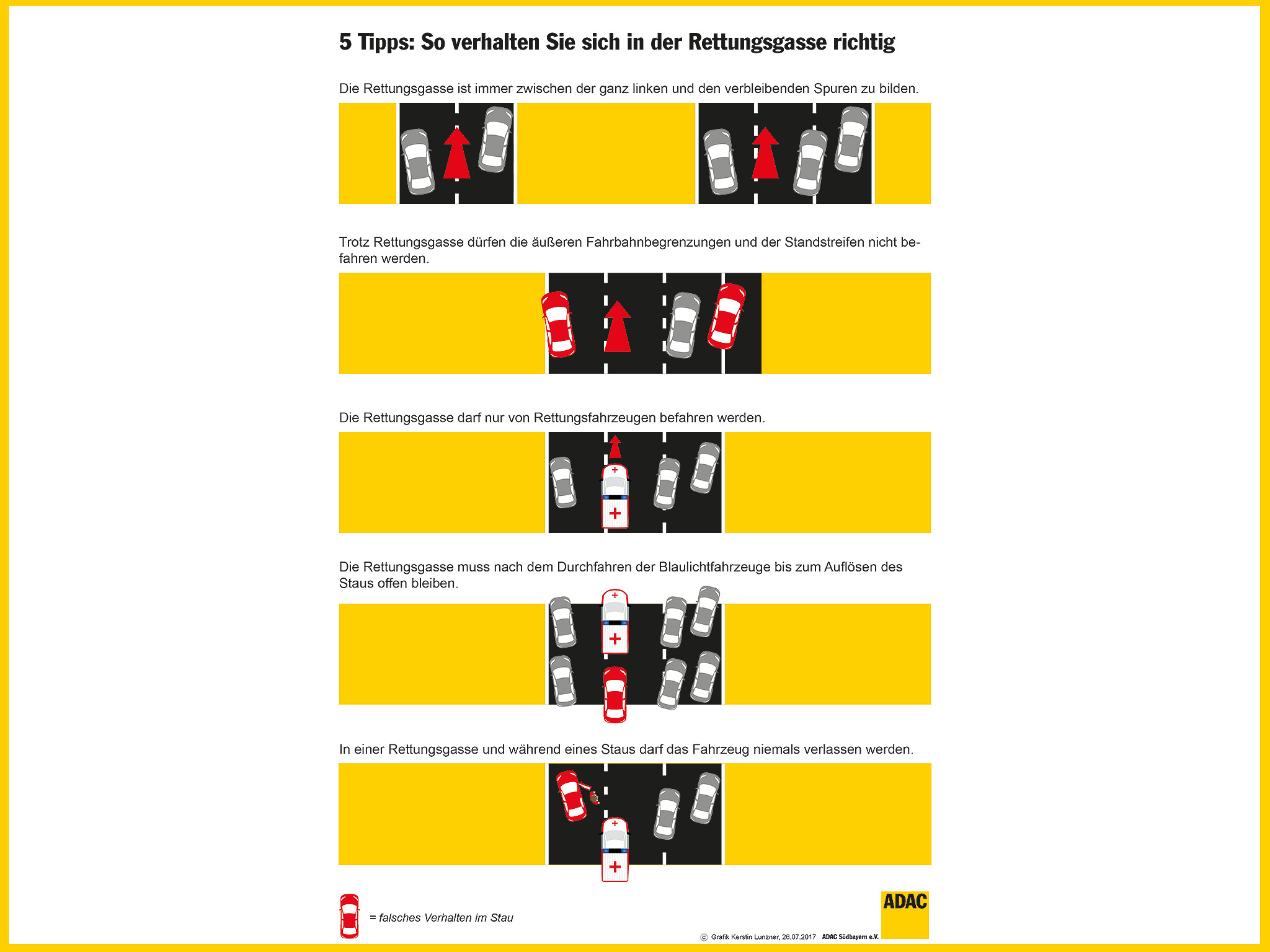 Wer das richtige Bilden einer Rettungsgasse beherrscht, hilft den Einsatzkräften im Notfall, schneller an ihr Ziel zu gelangen. Grafik: ADAC Südbayern e.V./Kerstin Lunzner