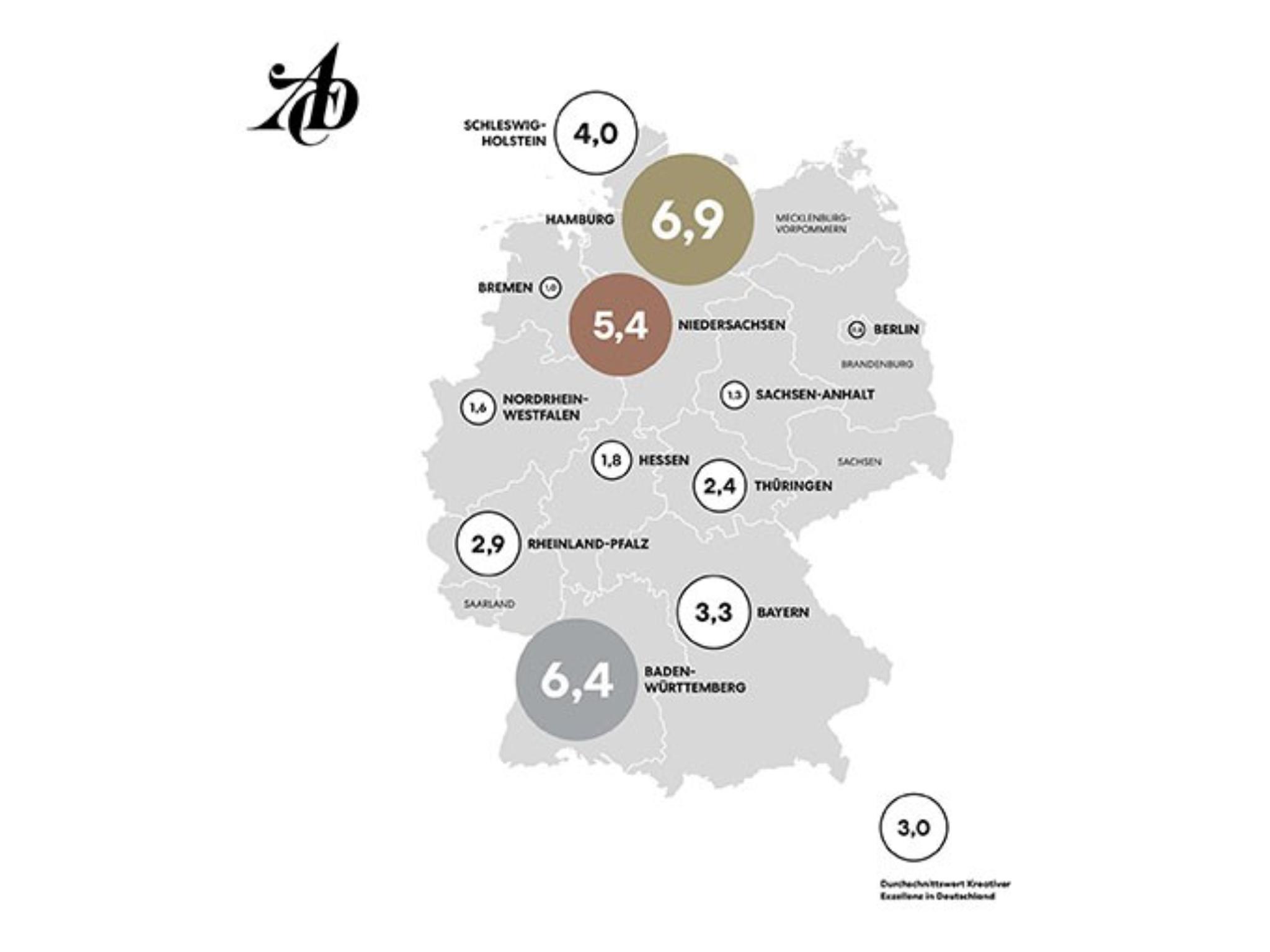 ADC-Ranking. Grafik: FHWS